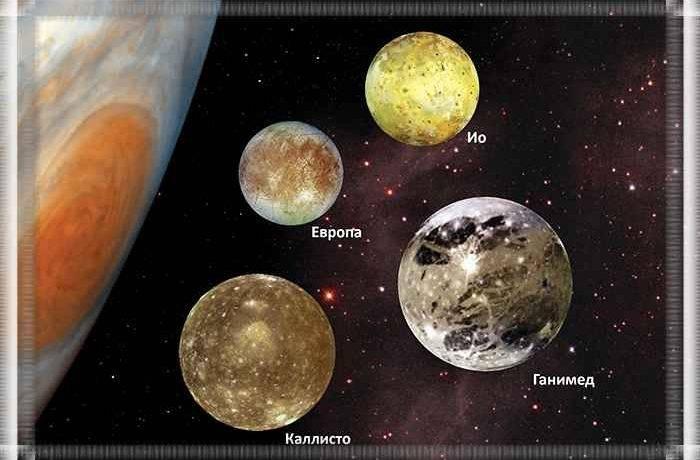 Названия спутников планет солнечной системы