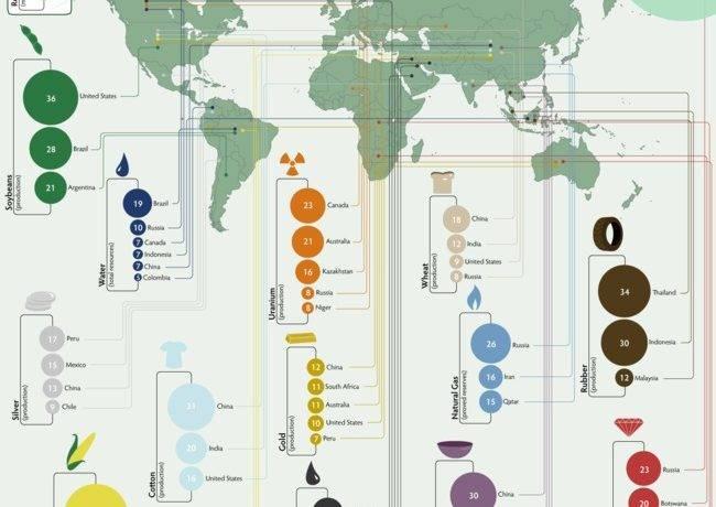 Страны лидеры по добыче полезных ископаемых