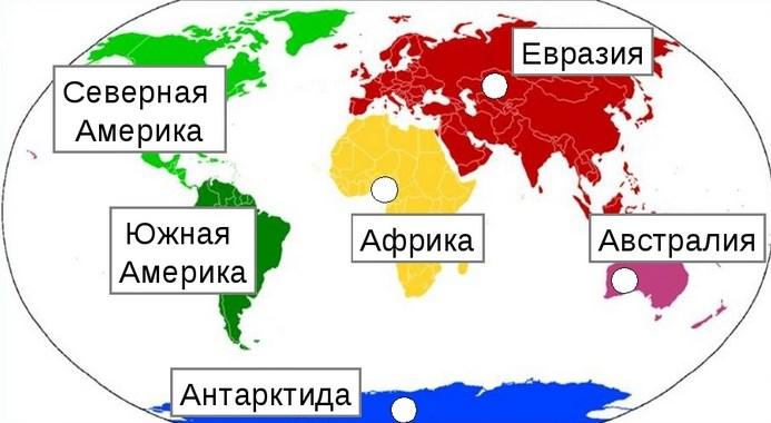 Перечислить все материки земли